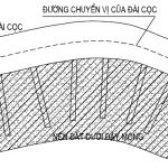 Cơ chế làm việc của hệ móng băng, bè — cọc và các quan điểm thiết kế kết cấu